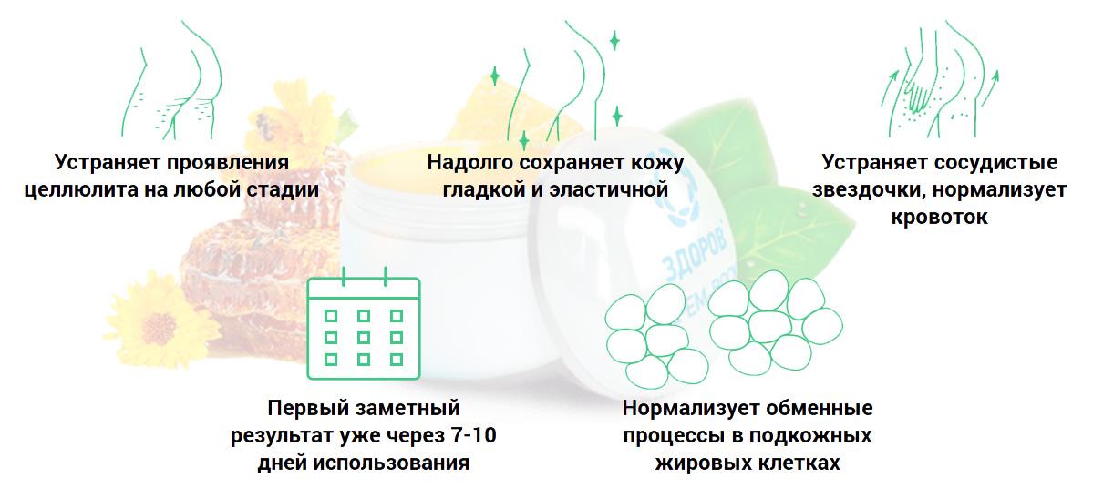 Купить в аптеке крем-воск от целлюлита ЗДОРОВ