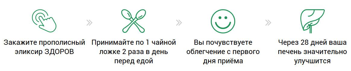 Покупка эликсира для печени ЗДОРОВ в аптеке