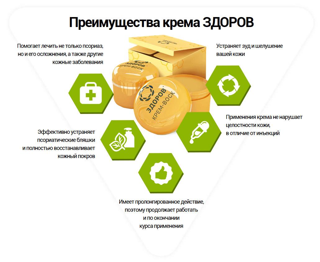 покупка крема ЗДОРОВ от псориаза в аптеке