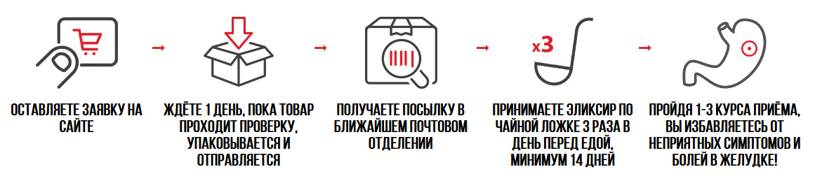 Покупка в аптеке эликсира ЗДОРОВ от язвы и гастрита